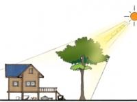 Tấm cách nhiệt chống nóng mái nhà - 3 lợi ích không nên bỏ qua